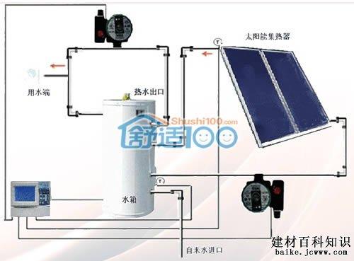 平板太阳能热水器连接示意图