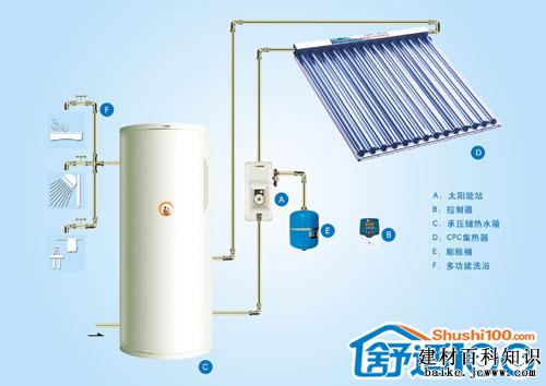 平板太阳能热水器结构图